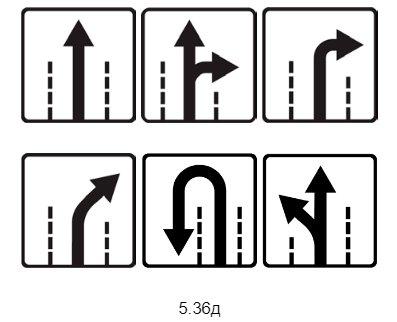 Направления движения на следующем перекрестке