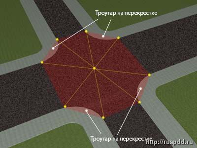 Тротуар на перекрестке