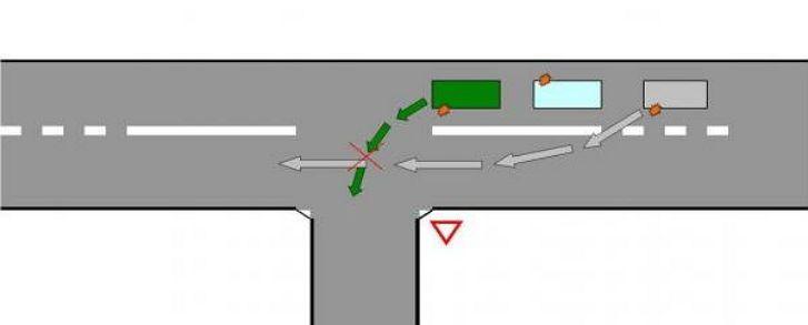 Обгон и поворот налево