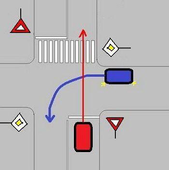 Перекресток неравнозначных дорог