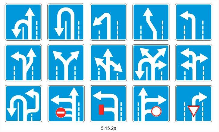 Направление движения по полосе