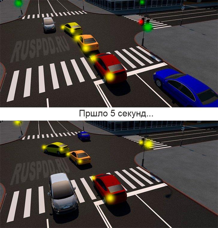 Что делать водителю синего автомобиля при проезде стоп-линии и включении запрещающего сигнала светофора