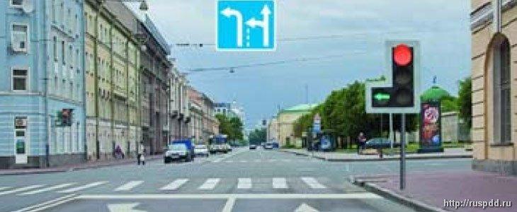 13.1 Правила поворота на перекрестке