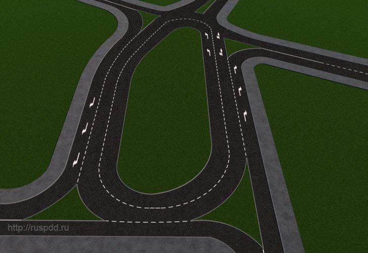 Проезд перекрестков с круговым движением. Направление движения