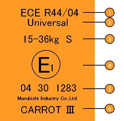 Маркировка автокресла на соответствие стандарту ECE R44/04