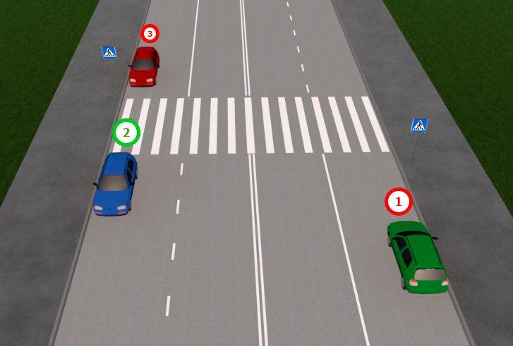 Пешеходный переход обозначенный знаками и разметкой