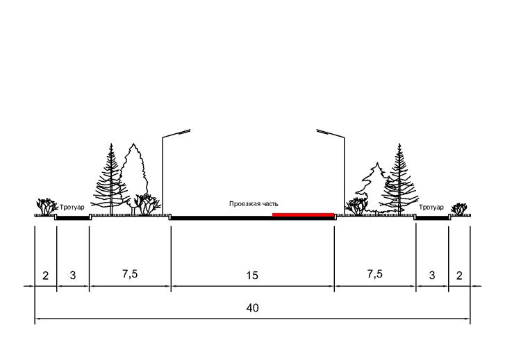 Профиль дороги с продольной полосой