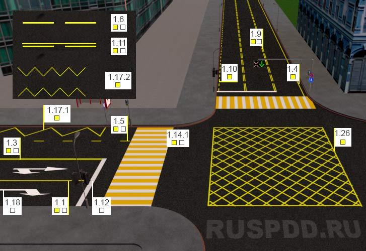 Применение дорожной разметки жёлтого цвета