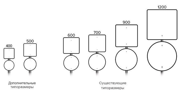 ПНСТ 247-2017 Экспериментальные технические средства организации дорожного движения