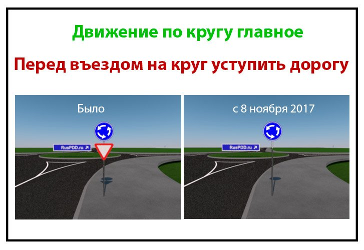 Круговое движение на равнозначных  перекрестках главное с 8 ноября 2017 года