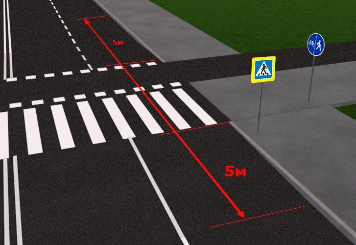 Зона запрета остановки при пересечении велопешеходной дорожки