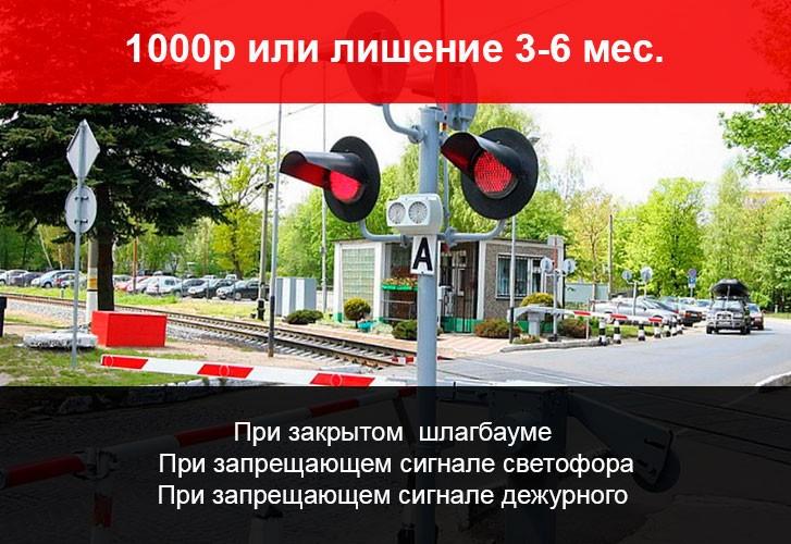 Штраф за проезд железнодорожного переезда на красный сигнал