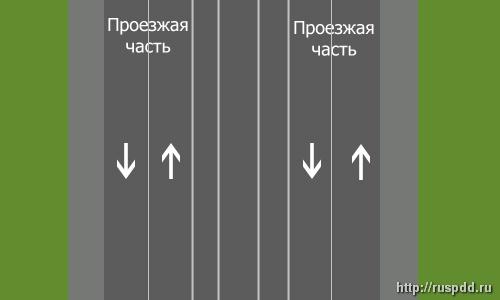 обычно являются ли трамвайные пути разделительной полосой этих типов