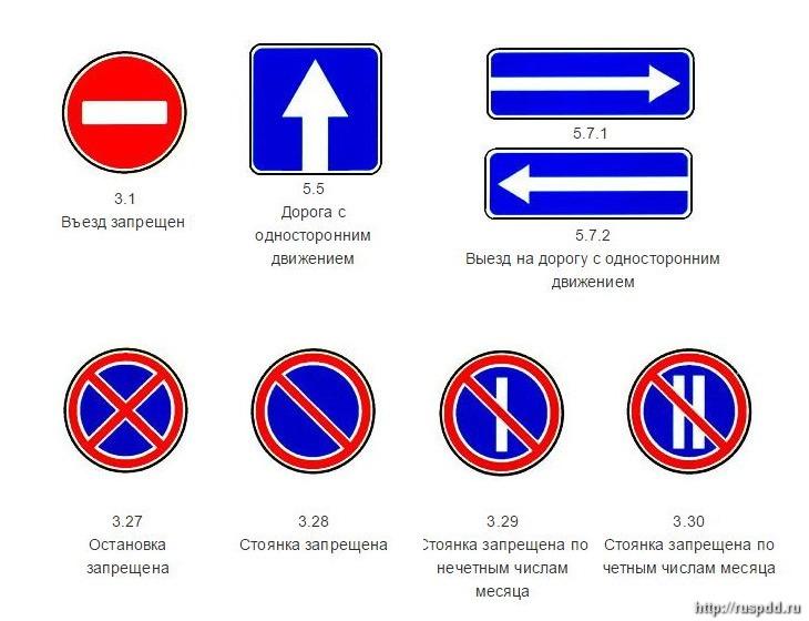 Схема расположения дорожных знаков в москве